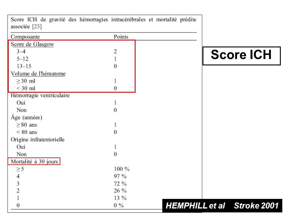 Score ICH HEMPHILL et al Stroke 2001