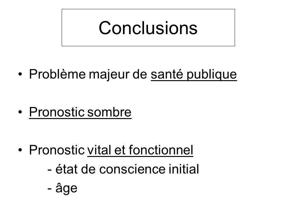 Conclusions Problème majeur de santé publique Pronostic sombre