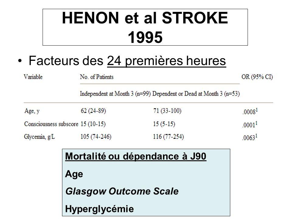 HENON et al STROKE 1995 Facteurs des 24 premières heures