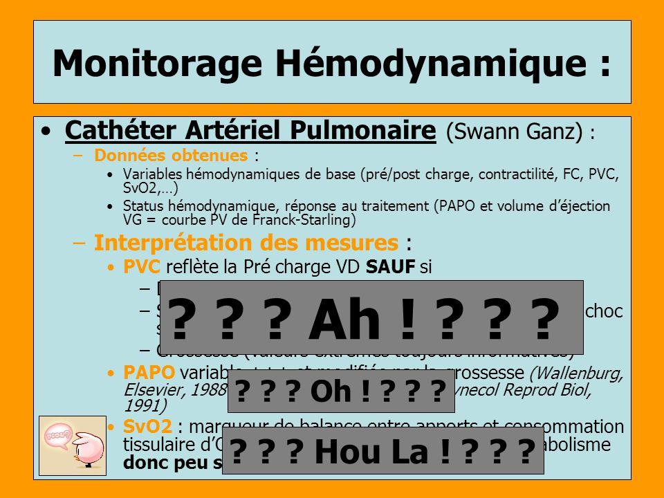 Monitorage Hémodynamique :