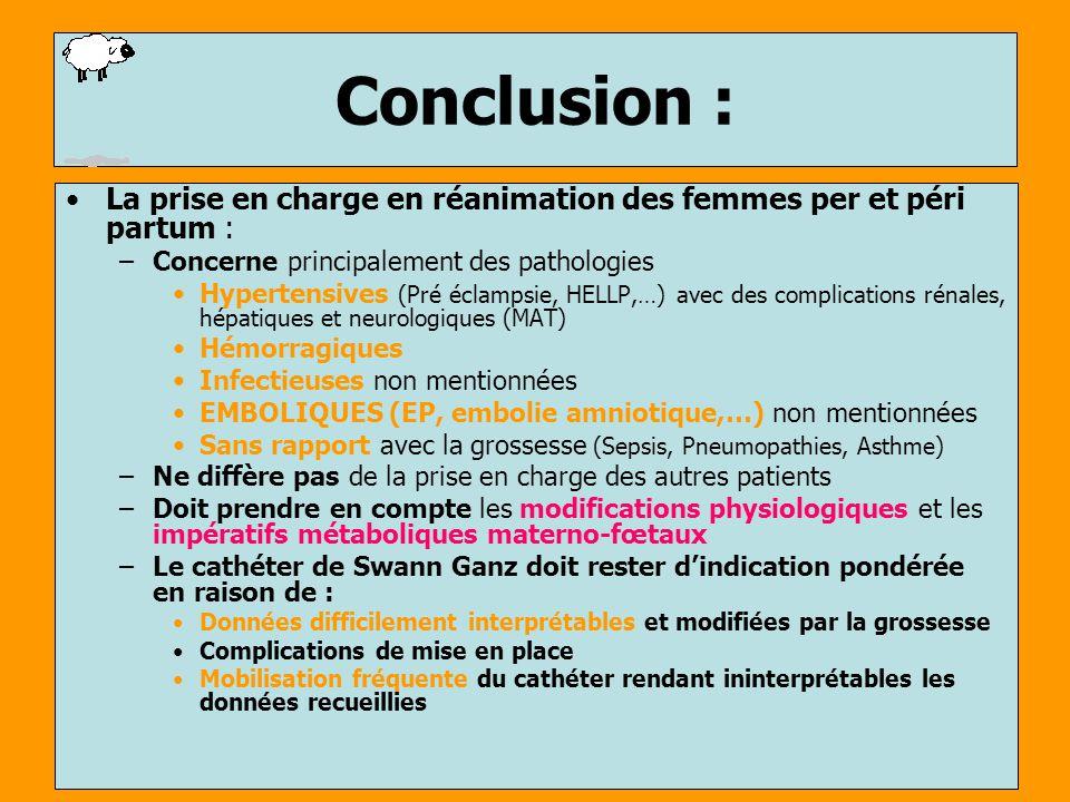 Conclusion : La prise en charge en réanimation des femmes per et péri partum : Concerne principalement des pathologies.