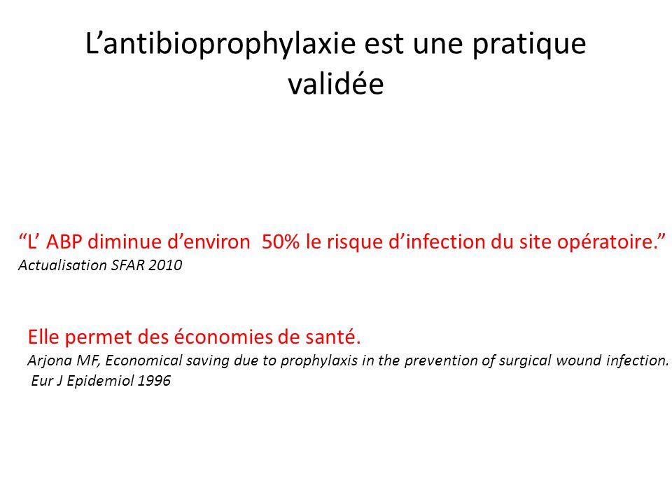 L'antibioprophylaxie est une pratique validée