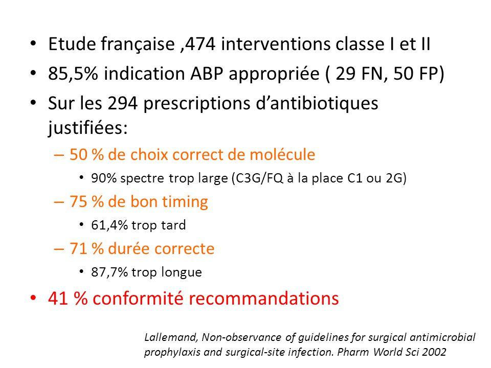 Etude française ,474 interventions classe I et II