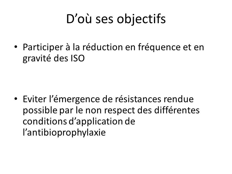 D'où ses objectifs Participer à la réduction en fréquence et en gravité des ISO.