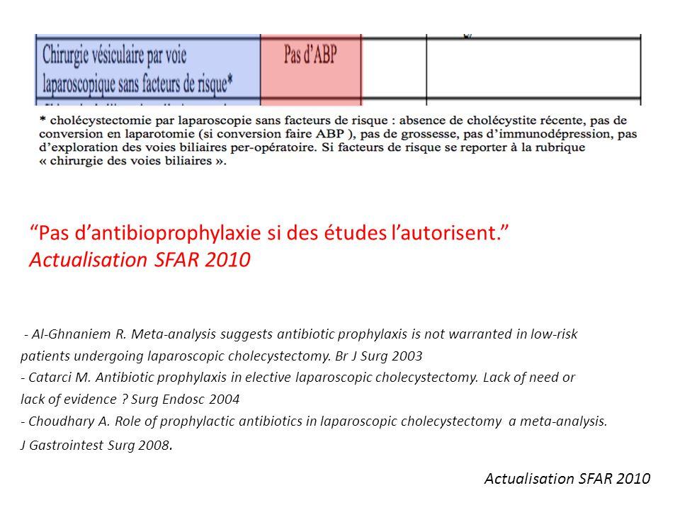 Pas d'antibioprophylaxie si des études l'autorisent.