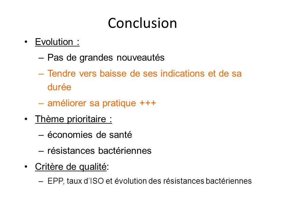 Conclusion Evolution : Pas de grandes nouveautés