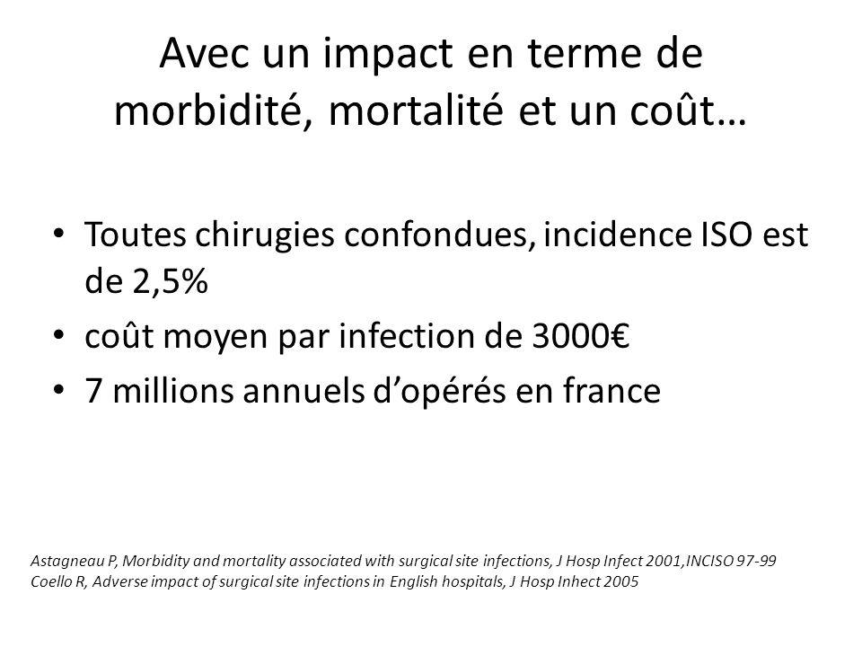 Avec un impact en terme de morbidité, mortalité et un coût…