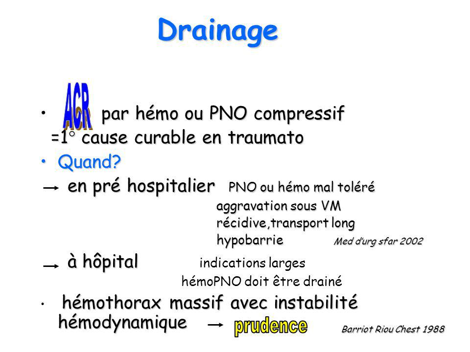 Drainage ACR prudence par hémo ou PNO compressif