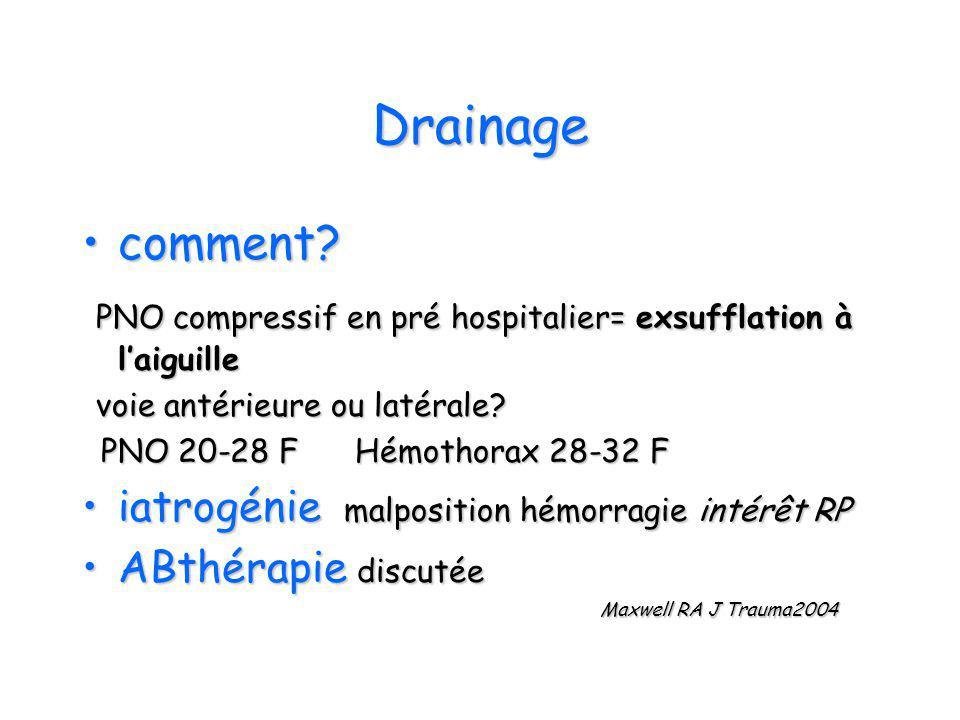 Drainage comment PNO compressif en pré hospitalier= exsufflation à l'aiguille. voie antérieure ou latérale