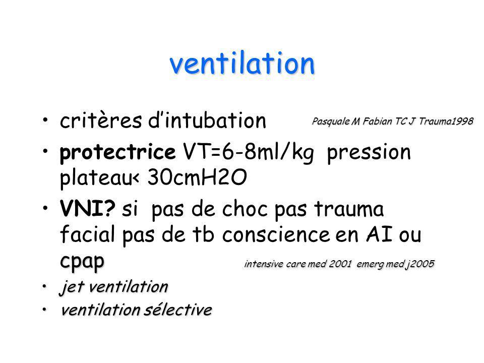 ventilation critères d'intubation