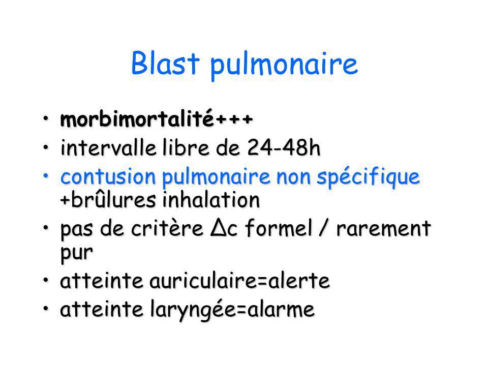Blast pulmonaire morbimortalité+++ intervalle libre de 24-48h