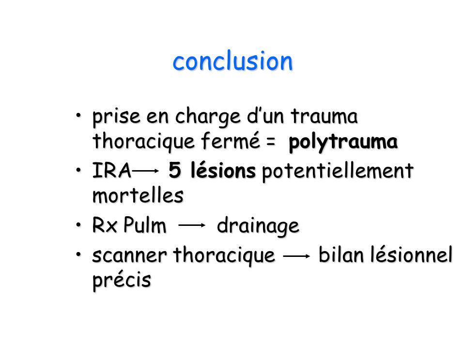 conclusion prise en charge d'un trauma thoracique fermé = polytrauma