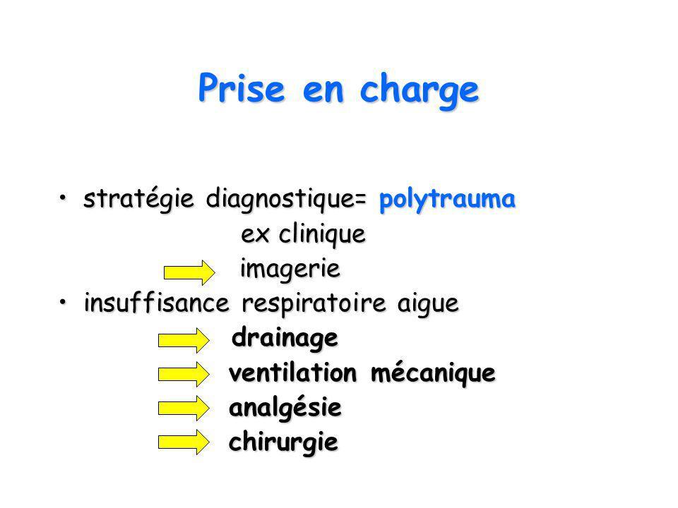 Prise en charge stratégie diagnostique= polytrauma ex clinique