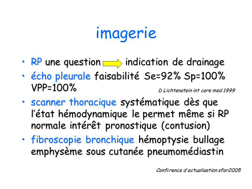imagerie RP une question indication de drainage