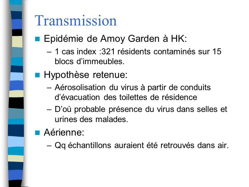 Transmission Epidémie de Amoy Garden à HK: Hypothèse retenue: