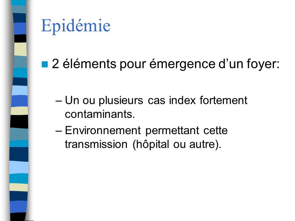 Epidémie 2 éléments pour émergence d'un foyer: