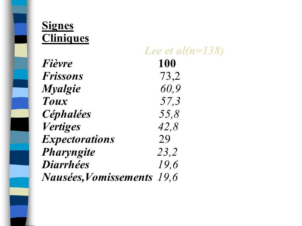 Signes Cliniques. Lee et al(n=138) Fièvre 100. Frissons 73,2.
