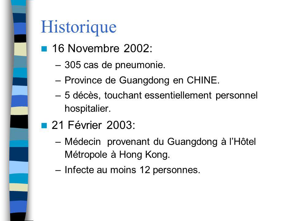 Historique 16 Novembre 2002: 21 Février 2003: 305 cas de pneumonie.
