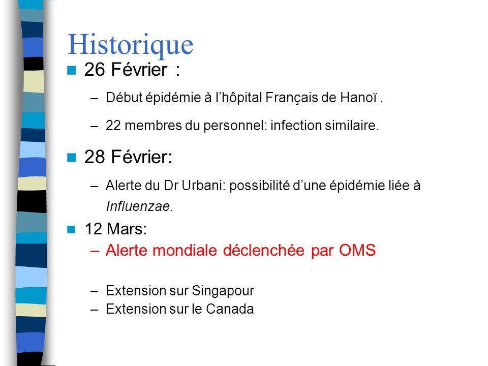 Historique 26 Février : 28 Février: 12 Mars: