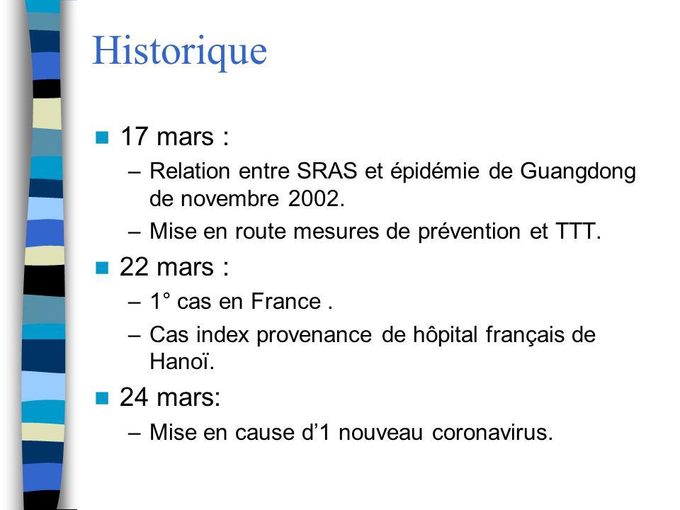 Historique 17 mars : 22 mars : 24 mars: