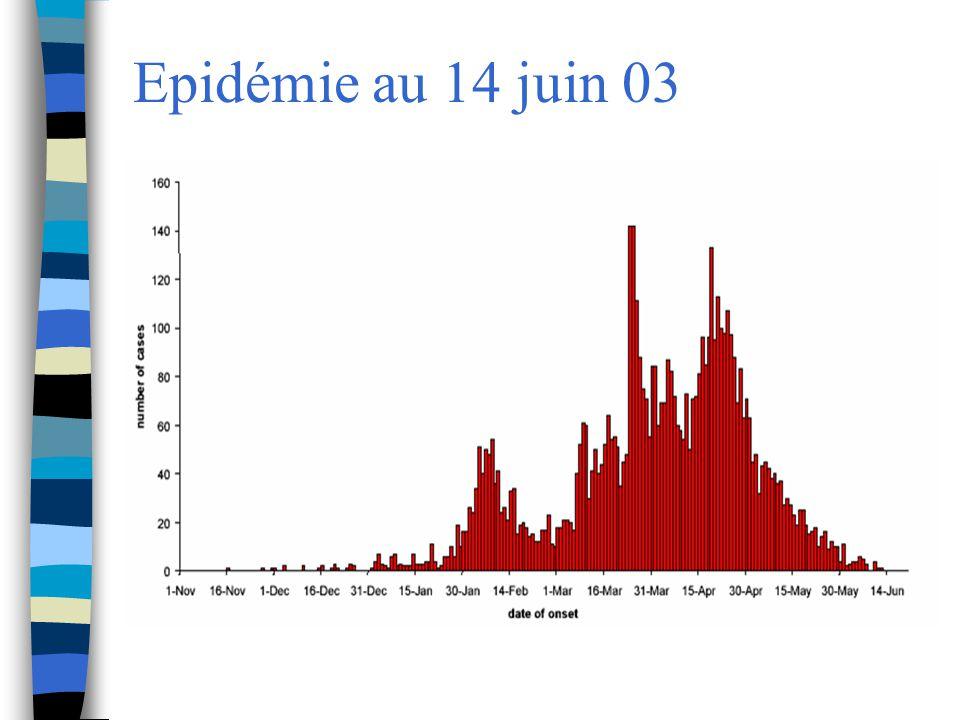Epidémie au 14 juin 03