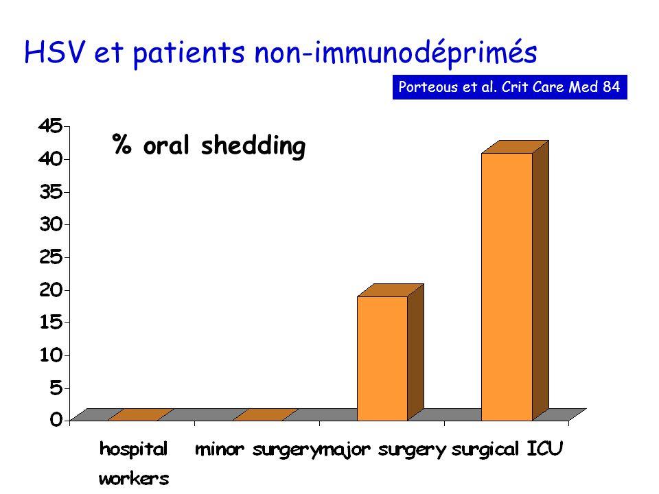 HSV et patients non-immunodéprimés