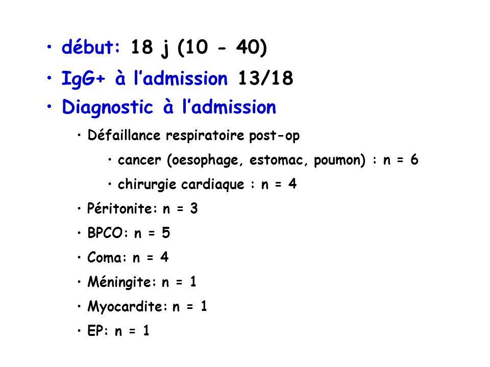 Diagnostic à l'admission