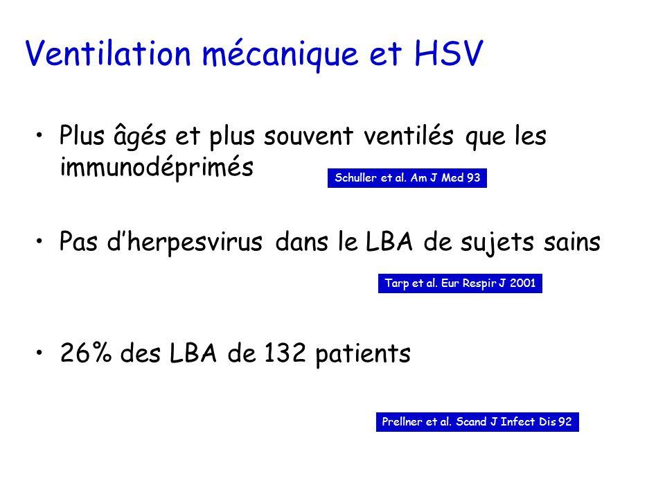 Ventilation mécanique et HSV