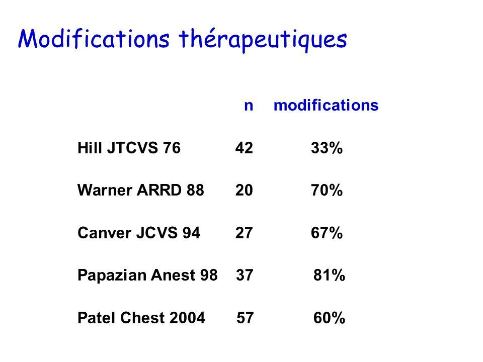 Modifications thérapeutiques
