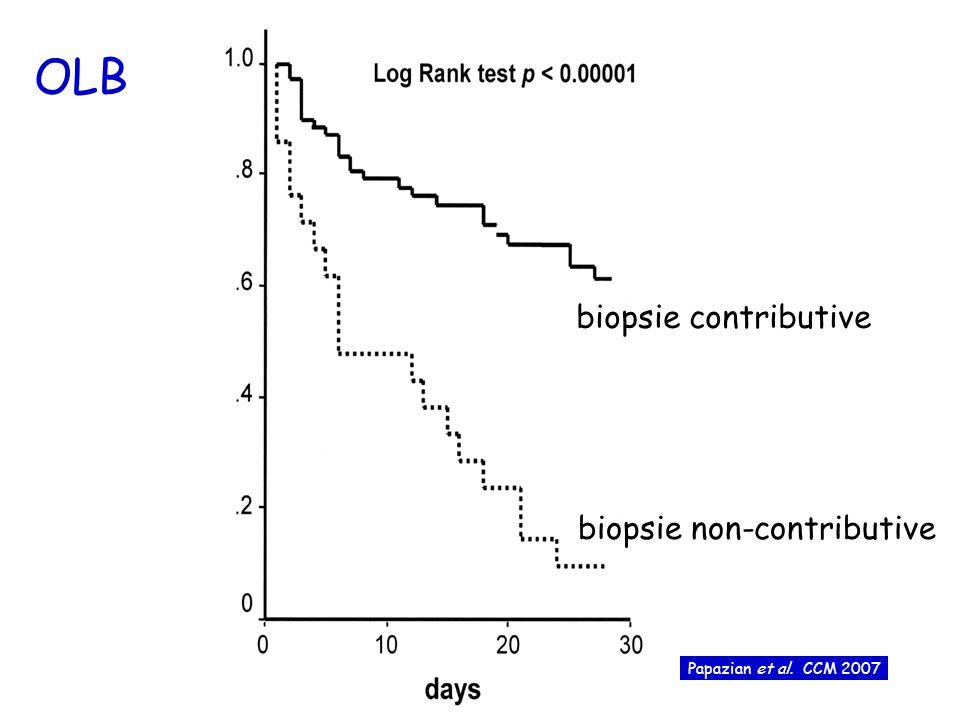 OLB biopsie contributive biopsie non-contributive