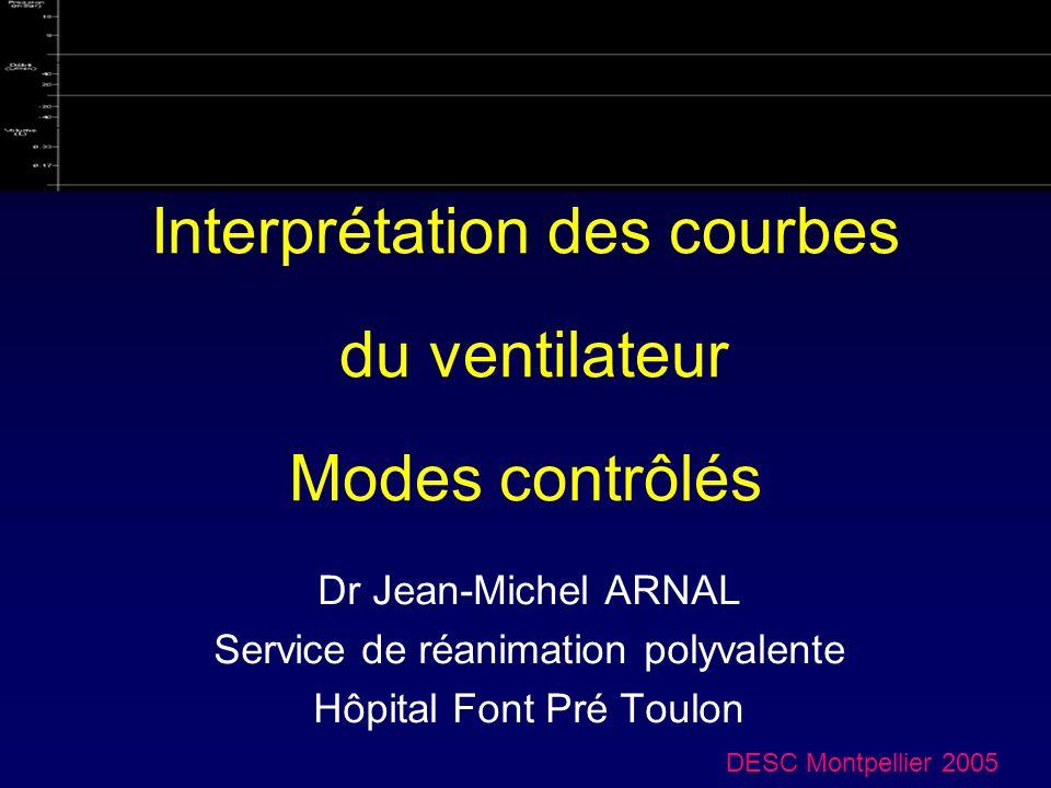 Interprétation des courbes du ventilateur Modes contrôlés