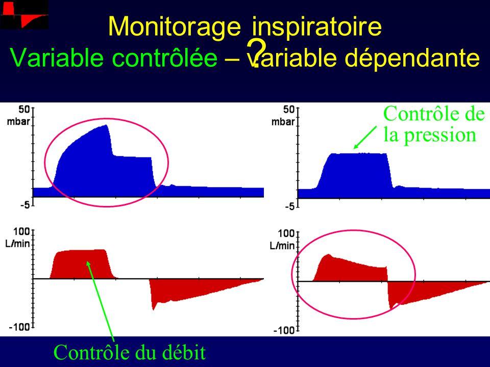 Monitorage inspiratoire Variable contrôlée – variable dépendante