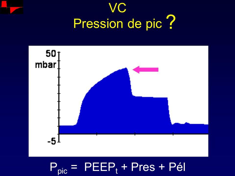 VC Pression de pic Ppic = PEEPt + Pres + Pél