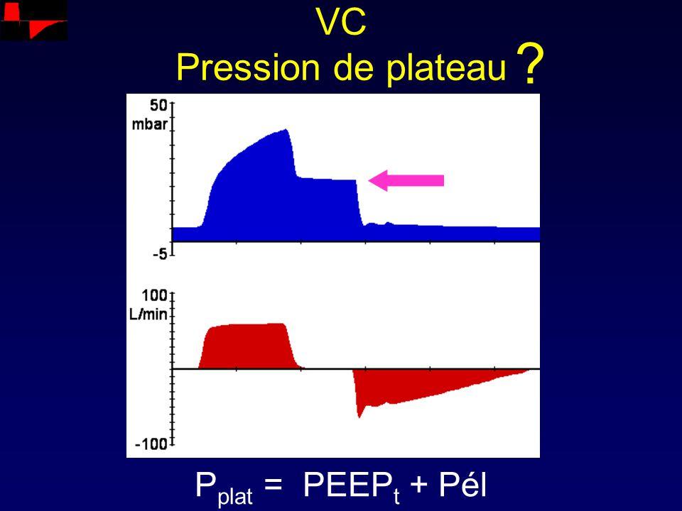VC Pression de plateau Pplat = PEEPt + Pél