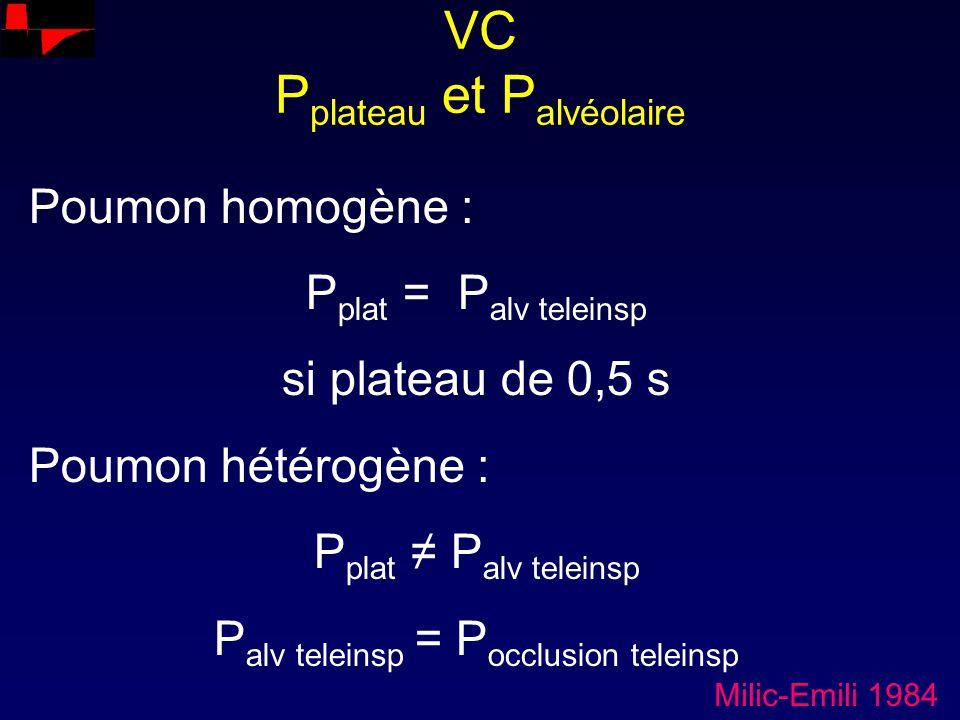 VC Pplateau et Palvéolaire