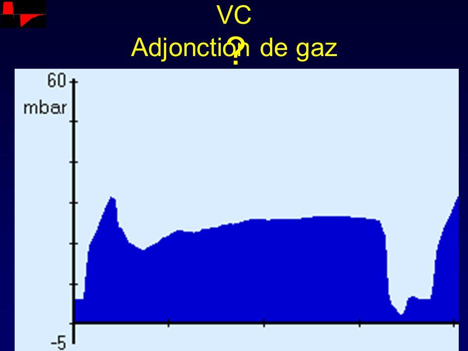 VC Adjonction de gaz