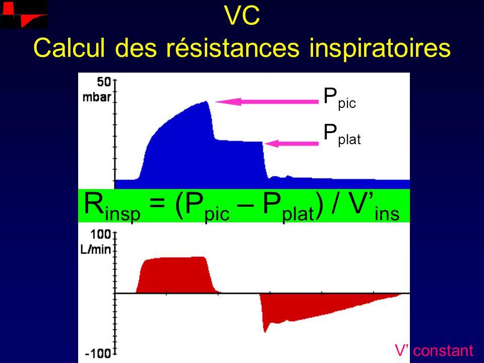 VC Calcul des résistances inspiratoires