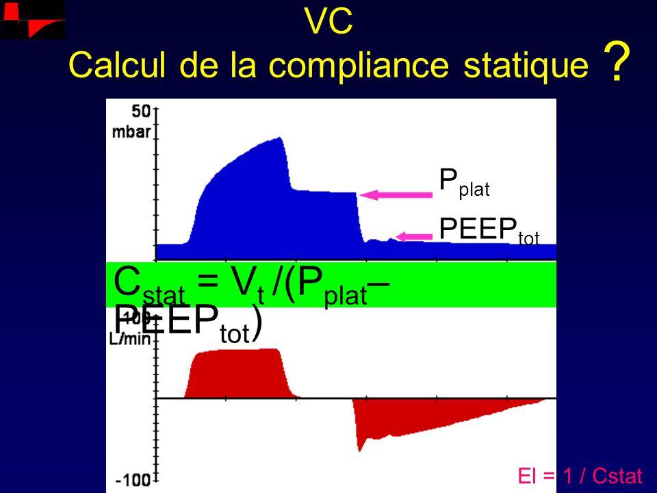 VC Calcul de la compliance statique