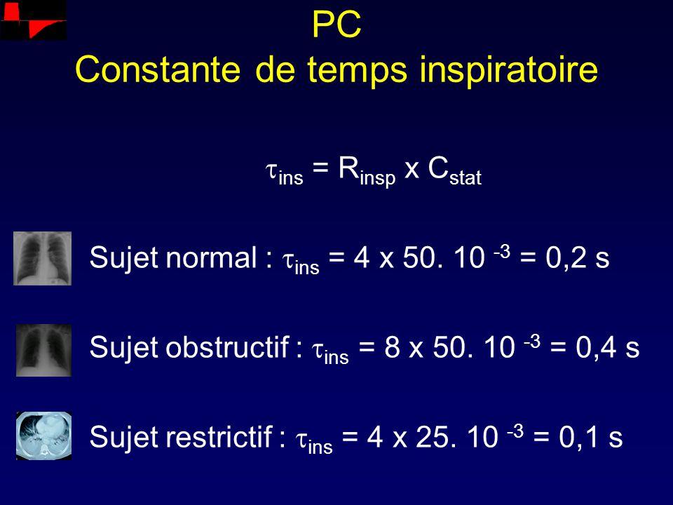 PC Constante de temps inspiratoire