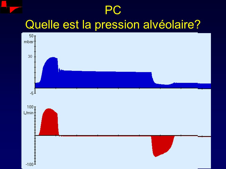 PC Quelle est la pression alvéolaire