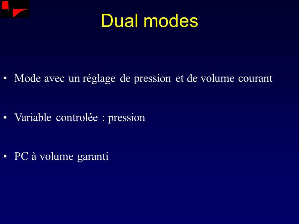 Dual modes Mode avec un réglage de pression et de volume courant