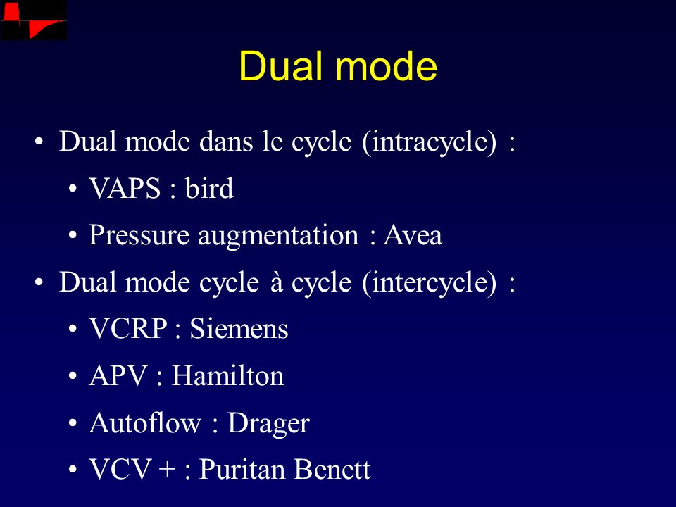 Dual mode Dual mode dans le cycle (intracycle) : VAPS : bird