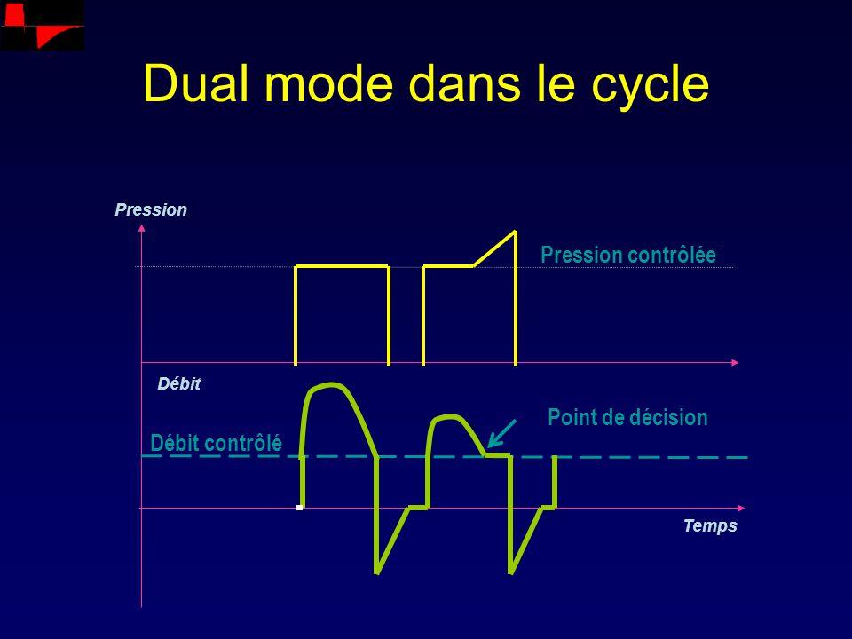 Dual mode dans le cycle Pression contrôlée Point de décision