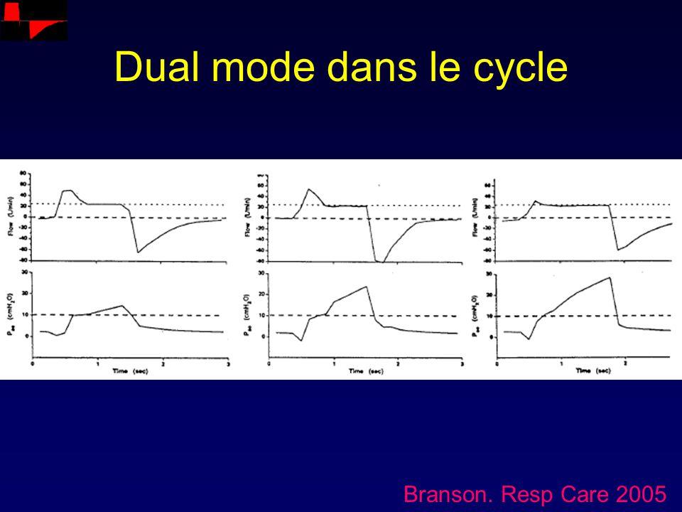 Dual mode dans le cycle Branson. Resp Care 2005