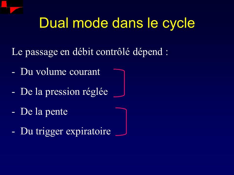 Dual mode dans le cycle Le passage en débit contrôlé dépend :