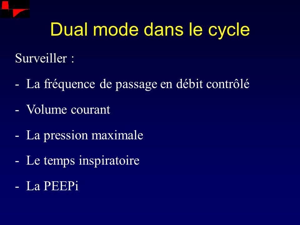 Dual mode dans le cycle Surveiller :