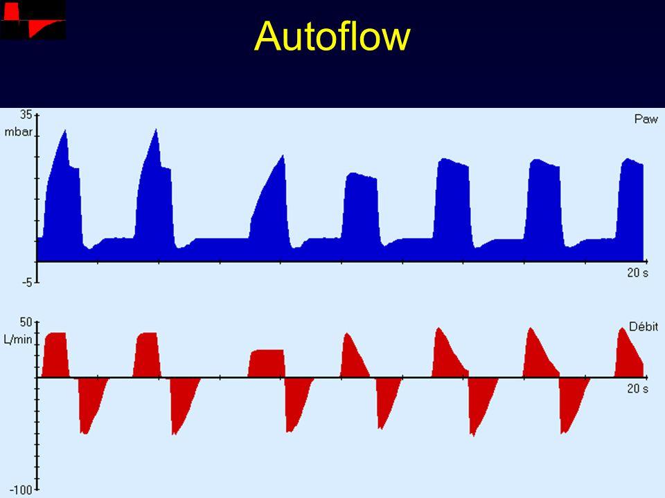 Autoflow