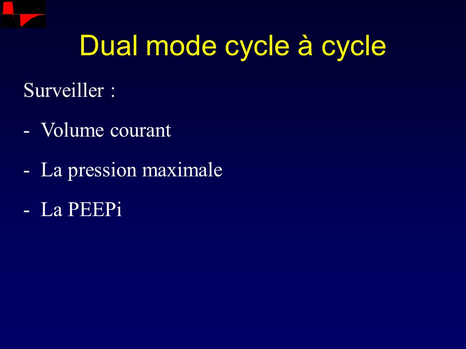 Dual mode cycle à cycle Surveiller : Volume courant