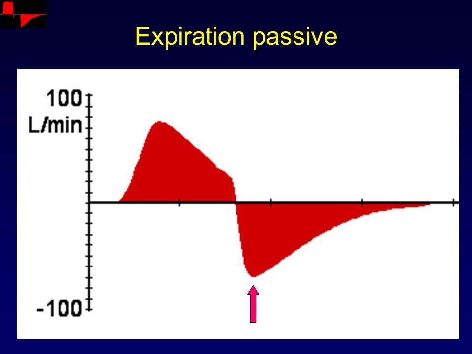 Expiration passive