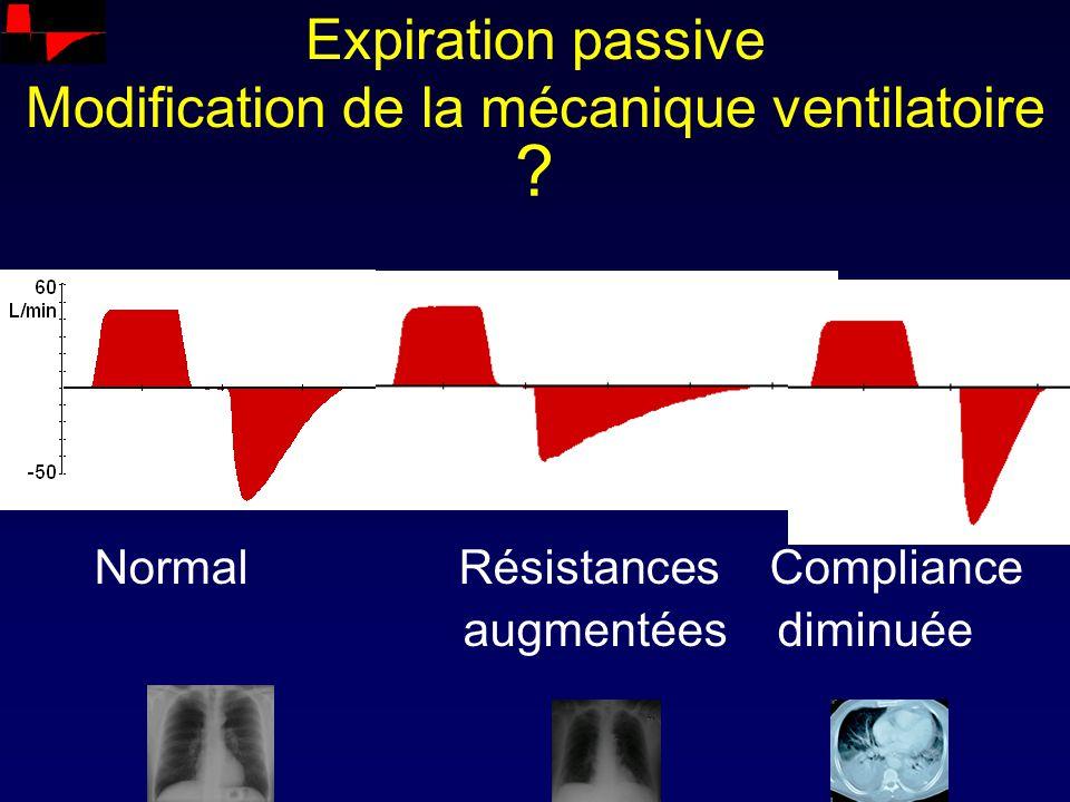 Expiration passive Modification de la mécanique ventilatoire